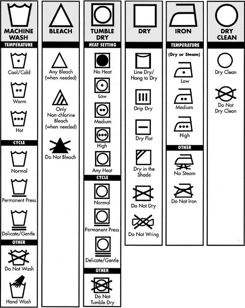 Hieroglyphics Symbols Chart Care symbol chart